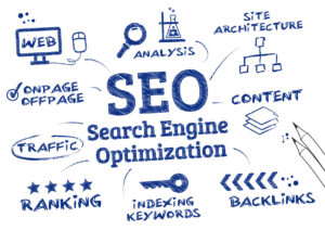 seo-Aplusplus-marketing